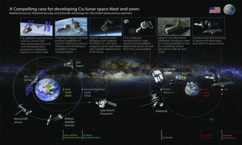 sumber energi baru yakni bulan diubah jadi bahan bakar