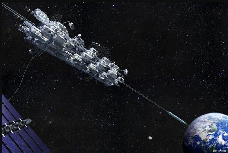 Dari Bumi Menuju Ke Luar Angkasa Melalui Lift Nextgen Web Id